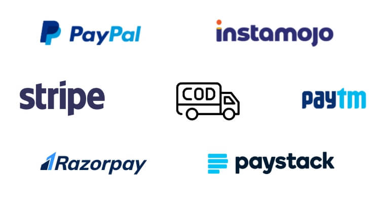 Grocer - Payment Gateways